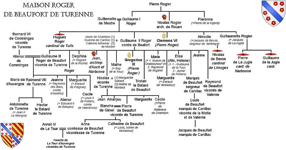 Beaufort turenne