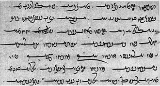 Avestan alphabet - Image: Bodleian J2 fol 175 Y 28 1