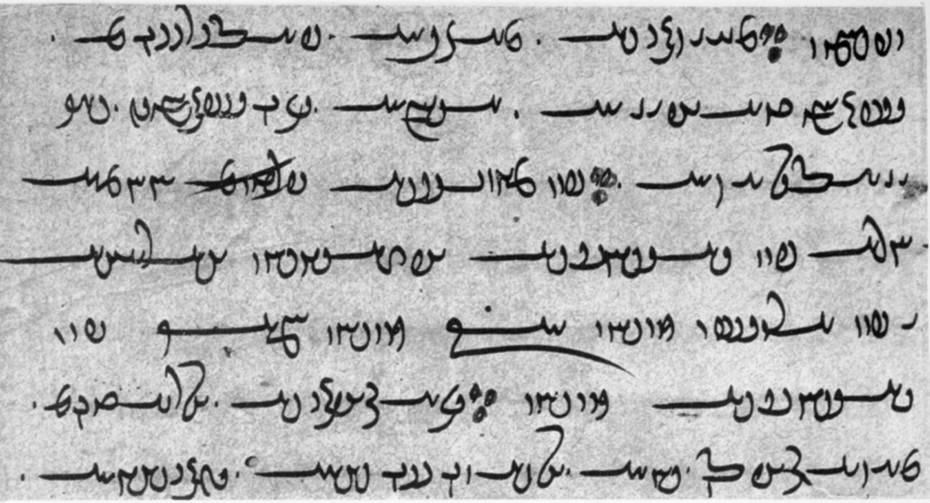 Bodleian J2 fol 175 Y 28 1