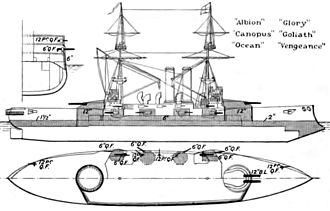 HMS Ocean (1898) - Right elevation, deck plan and hull section as depicted in Brassey's Naval Annual 1906