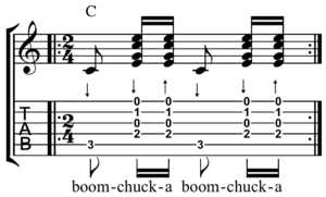 Carter Family picking - Image: Carter style lick
