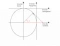 Circulo Trigonometrico secante.png