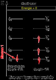comment trouver la structure electronique d un atome