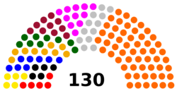 Congreso De La Republica Del Peru Wikipedia La Enciclopedia Libre