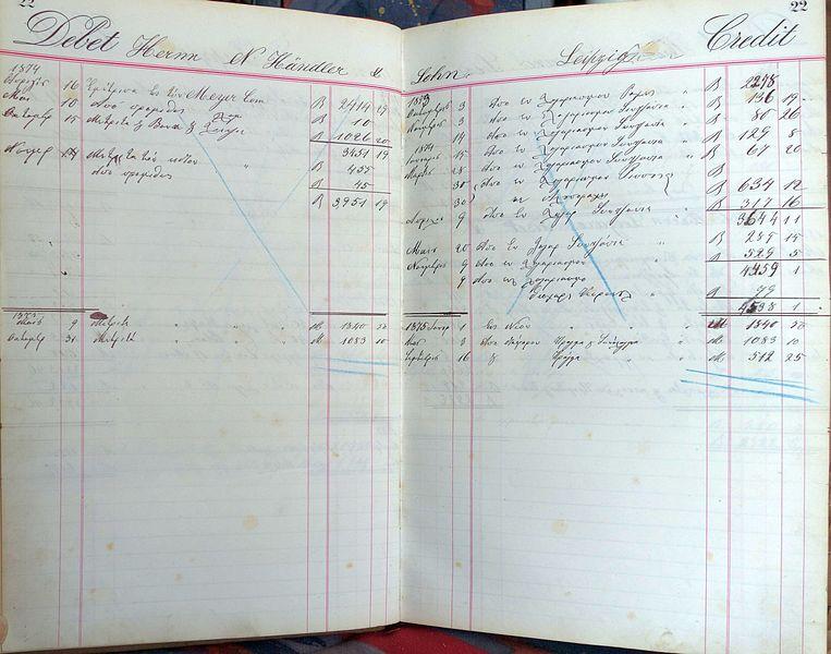 File:Conto Haupt Buch von Naom Dedo, Rauchwarenhändler in Leipzig (1872-1889)-25.jpg