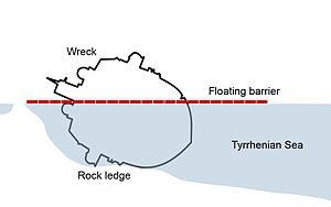 Costa-barrier.jpg