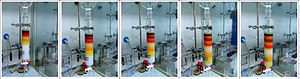 Column chromatography - Photographic sequence of a column chromatography