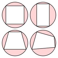 Cyclic quadrilateral.svg