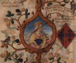 D. Isabel de Barcelos (1402-1465) - Genealogia de D. Manuel Pereira, 3.º conde da Feira (1534).png