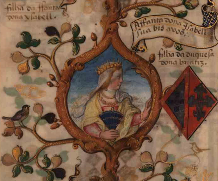 Isabel of Braganza was the first to intermarry with the royal family, as wife of Infante Joao, Constable of Portugal. D. Isabel de Barcelos (1402-1465) - Genealogia de D. Manuel Pereira, 3.o conde da Feira (1534).png