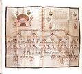 De 1500-1826 Breiten Melischer Melchior Deblerischer Stamm Baum.jpg