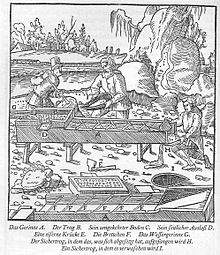 Placer mining - Wikipedia