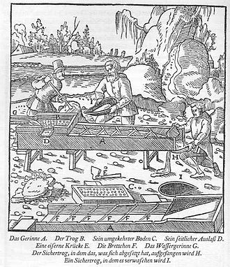 Placer mining - Plate depicting placer mining from the 1556 book De re metallica