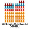 Denizli2019Meclis.png