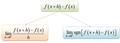 Detachment derivative dy.png