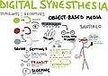 Digital Synesthesia.jpg