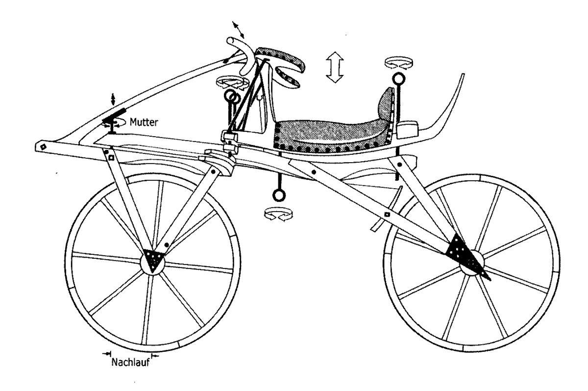50 Fahrrad-Zitate, die Dich zum Radler machen werden