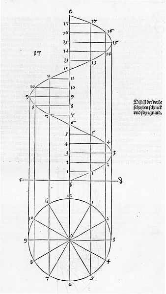File:Duerer Underweysung der Messung fig 001 page 021.jpg