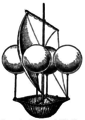 EB1911 Aeronautics - Fig. 1. - Lana's Aeronautical Machine.png