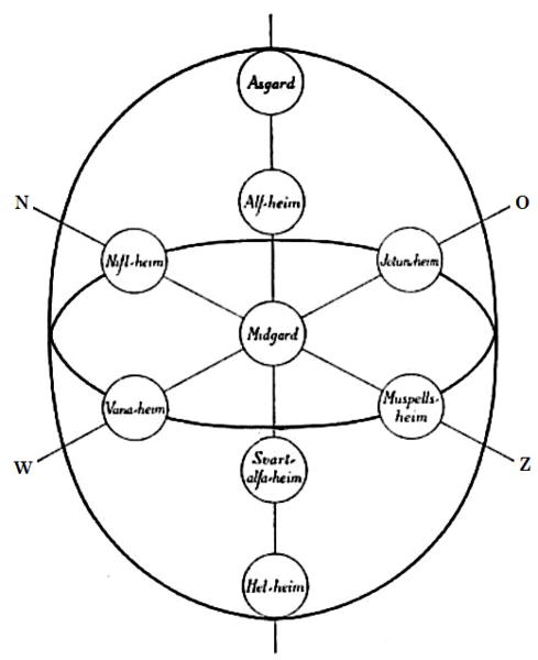 http://upload.wikimedia.org/wikipedia/commons/thumb/f/f1/Edda_9_Werelden.png/489px-Edda_9_Werelden.png
