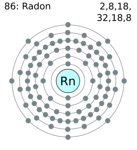 439px Electron_shell_086_radon file electron shell 086 radon png wikimedia commons radian diagram at bayanpartner.co