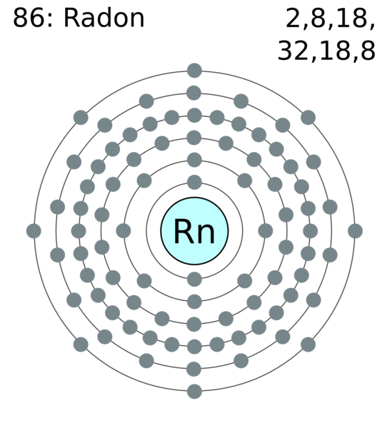 File Electron shell 086 radon png Wikimedia Commons