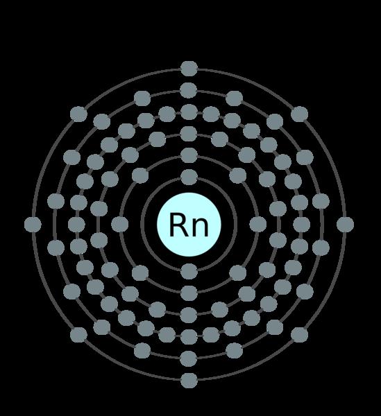 file electron shell 086 radon png wikimedia commons diagram of radon element