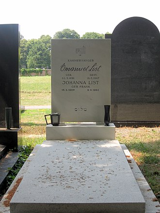 Emanuel List - Grave of Emanuel List and his wife Johanna in the Jewish section of the Zentralfriedhof in Vienna