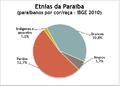 Etnias na Paraíba-2010.png