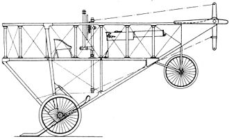 Synchronization gear - Drawing from Euler's 1910 patent for a fixed forward-firing machine gun