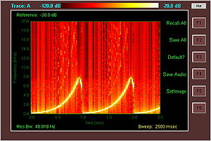 Chirp - Spectrogram of an exponential chirp. The exponential rate of change of frequency is shown as a function of time, in this case from nearly 0 up to 8 kHz repeating every second. Also visible in this spectrogram is a frequency fallback to 6 kHz after peaking, likely an artifact of the specific method employed to generate the waveform.