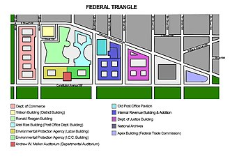Federal Triangle - A diagram of Federal Triangle as of 2009, showing all 10 key buildings in the complex