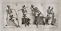 Four skeletons playing musical instruments Wellcome V0008806.jpg