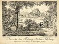 Friedrich Loos Ansicht der Festung Hohen-Salzburg ubs G 0537 II.jpg
