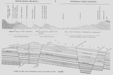 Geology and Mineralogy considered with reference to Natural Theology, plate 66.png
