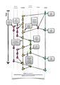 Git-branching-model.pdf