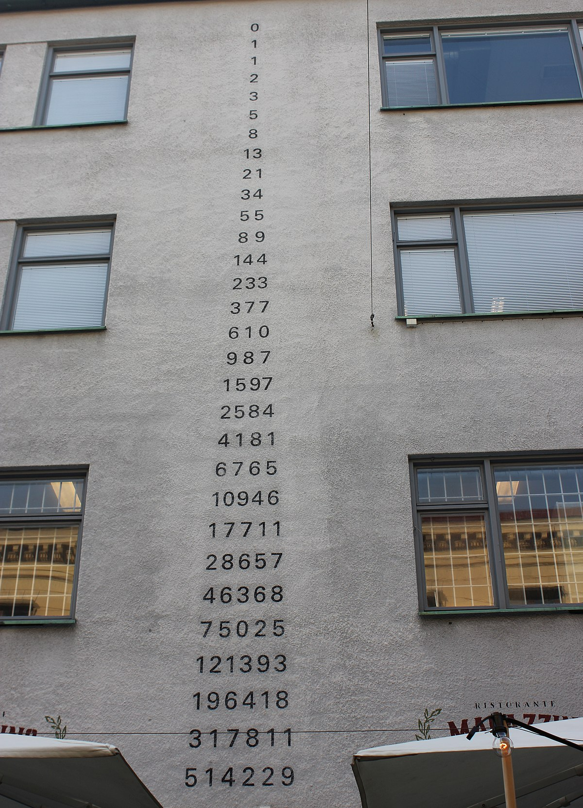 Integer sequence - Wikipedia