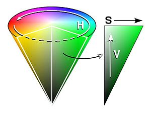Hue - HSV color space as a conical object