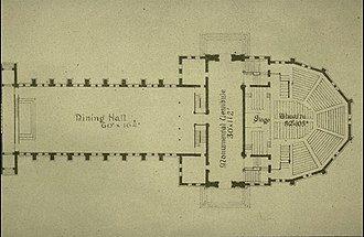 Memorial Hall (Harvard University) - Plan (1874, north at top) showing Alumni Hall (left and center), Memorial Transept (center-right), and Sanders Theatre (right)