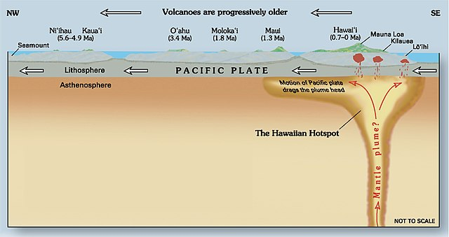 Hawaii's big Kilauea and Mauna Loa volcanoes may share ...