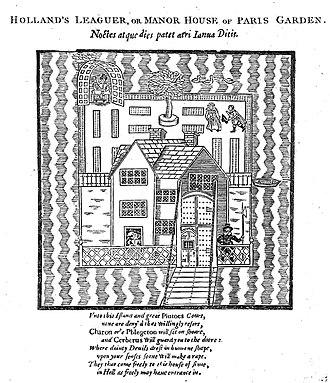 Holland's Leaguer (brothel) - Holland's Leaguer or Manor House of Paris Garden
