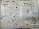 Hypervelocity Asteroid Intercept Vehicle whiteboard.jpg