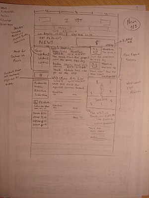 International Business Times - A hand-drawn blueprint, created in 2007 by Davis, outlining what would become the IBTimes FX editor