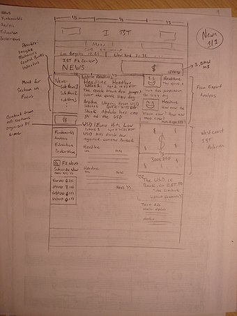 A hand-drawn blueprint, created in 2007 by Davis, outlining what would become the IBTimes FX editor Ibtfxdrawing.jpg