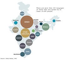 Languages Of India Wikipedia - Hindi language rank in world
