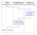 InheritancePgmCallHierarchie.png