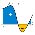 Integral example 2.png