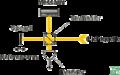 Interferometer-Prinzip.png
