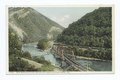 Iron Mountain and Water Gap, near Clifton Forge, Va (NYPL b12647398-74286).tiff