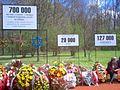 Jasenovac victims.jpg